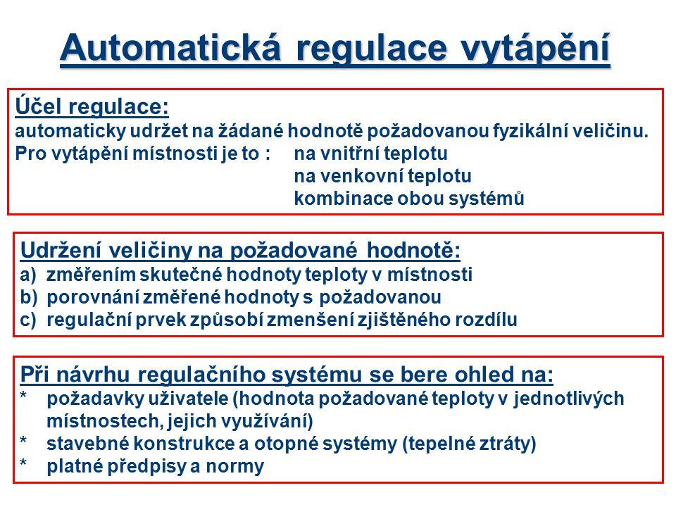 Automatická regulace vytápění Účel regulace: automaticky udržet na žádané hodnotě požadovanou fyzikální veličinu. Pro vytápění místnosti je to :na vni