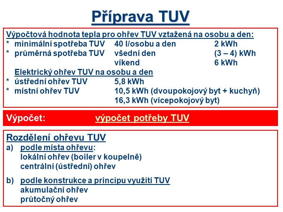 Příprava TUV Výpočtová hodnota tepla pro ohřev TUV vztažená na osobu a den: *minimální spotřeba TUV 40 l/osobu a den2 kWh *průměrná spotřeba TUVvšední