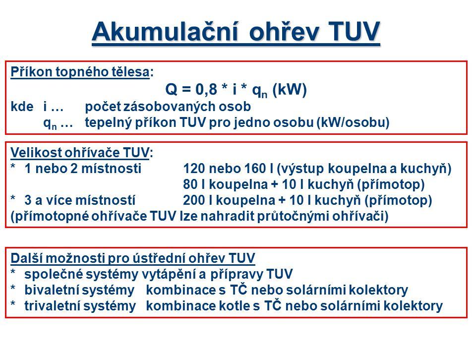 Akumulační ohřev TUV Příkon topného tělesa: Q = 0,8 * i * q n (kW) kdei …počet zásobovaných osob q n …tepelný příkon TUV pro jedno osobu (kW/osobu) Ve