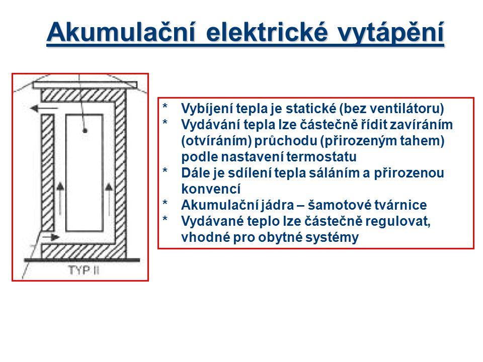 Akumulační elektrické vytápění *Vybíjení tepla je statické (bez ventilátoru) *Vydávání tepla lze částečně řídit zavíráním (otvíráním) průchodu (přiroz