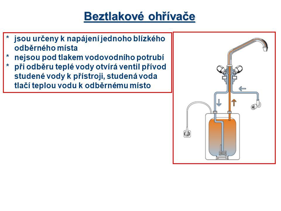 Beztlakové ohřívače * jsou určeny k napájení jednoho blízkého odběrného místa *nejsou pod tlakem vodovodního potrubí *při odběru teplé vody otvírá ven