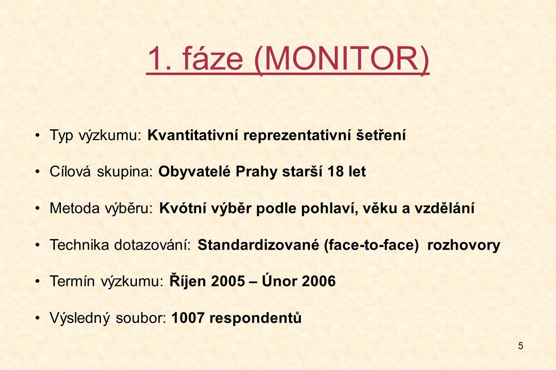 5 1. fáze (MONITOR) Typ výzkumu: Kvantitativní reprezentativní šetření Cílová skupina: Obyvatelé Prahy starší 18 let Metoda výběru: Kvótní výběr podle
