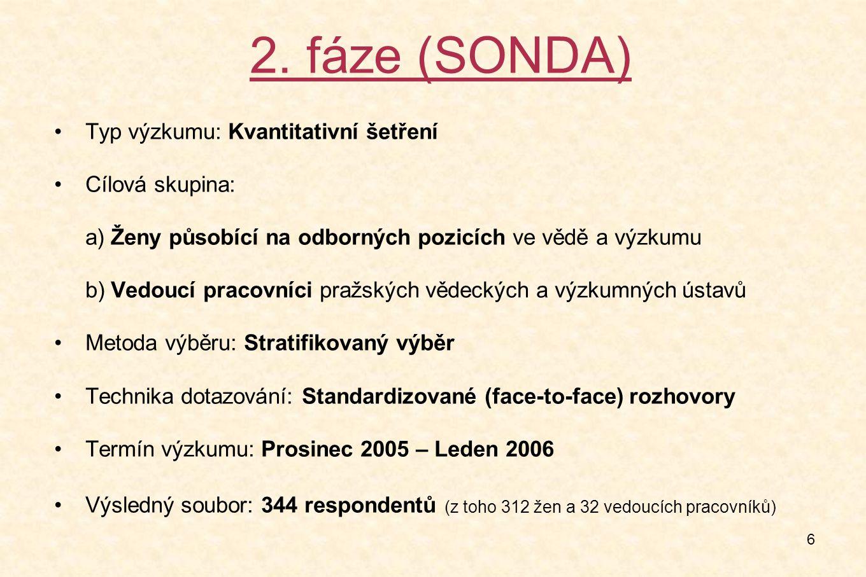 6 2. fáze (SONDA) Typ výzkumu: Kvantitativní šetření Cílová skupina: a) Ženy působící na odborných pozicích ve vědě a výzkumu b) Vedoucí pracovníci pr