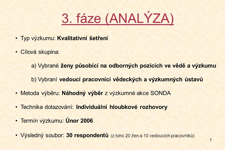 7 3. fáze (ANALÝZA) Typ výzkumu: Kvalitativní šetření Cílová skupina: a) Vybrané ženy působící na odborných pozicích ve vědě a výzkumu b) Vybraní vedo