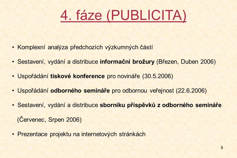 8 4. fáze (PUBLICITA) Komplexní analýza předchozích výzkumných částí Sestavení, vydání a distribuce informační brožury (Březen, Duben 2006) Uspořádání