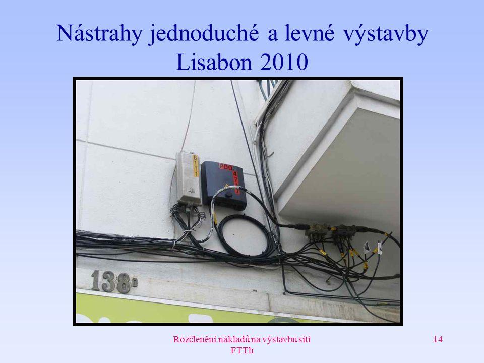 Rozčlenění nákladů na výstavbu sítí FTTh 14 Nástrahy jednoduché a levné výstavby Lisabon 2010