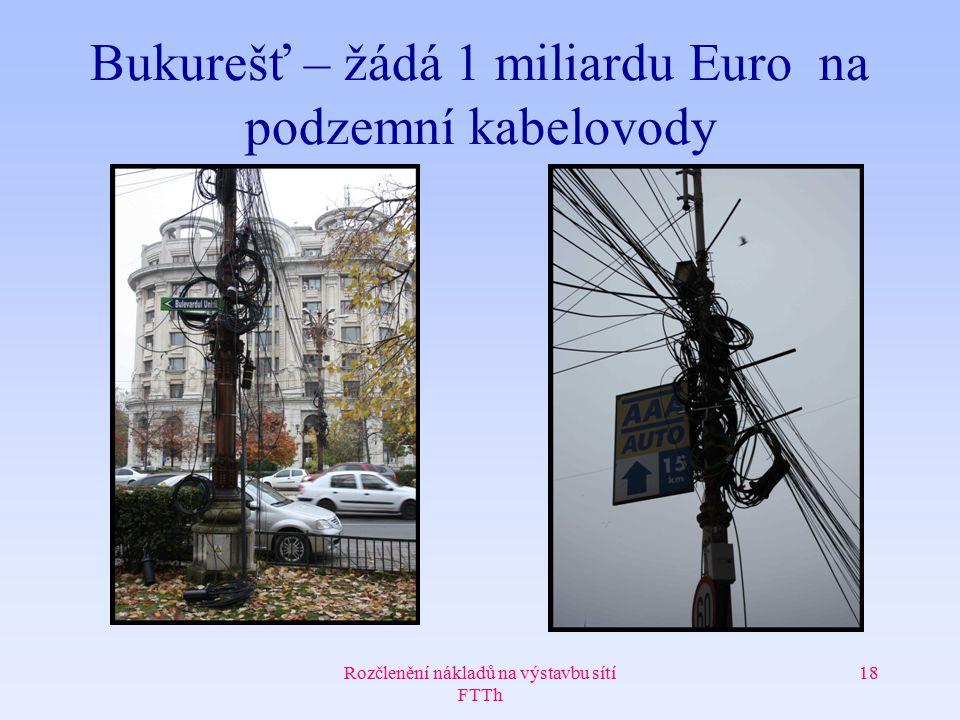 Rozčlenění nákladů na výstavbu sítí FTTh 18 Bukurešť – žádá 1 miliardu Euro na podzemní kabelovody