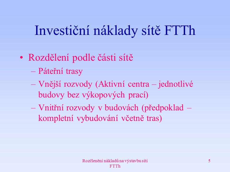 Rozčlenění nákladů na výstavbu sítí FTTh 5 Investiční náklady sítě FTTh Rozdělení podle části sítě –Páteřní trasy –Vnější rozvody (Aktivní centra – je