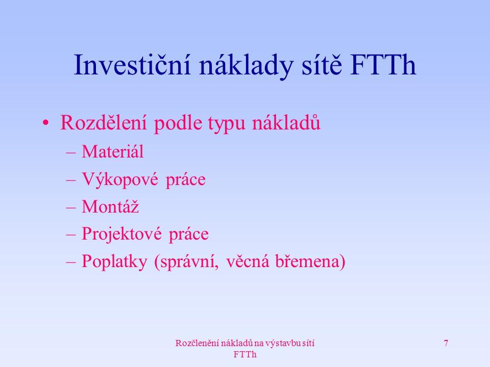 Rozčlenění nákladů na výstavbu sítí FTTh 7 Investiční náklady sítě FTTh Rozdělení podle typu nákladů –Materiál –Výkopové práce –Montáž –Projektové prá