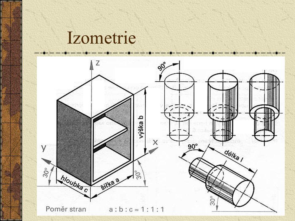 7.1.Izometrie Izometrické promítání promítání je prostorovým zobrazením, které jasně ukazuje vše podstatné ve třech pohledech, v nárysu, bokorysu a pů