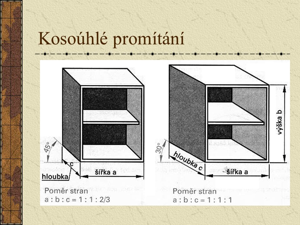7.3Kosoúhlé promítání Kosoúhlé promítání, nazývané též kavalírní perspektiva, je zjednodušeným prostorovým zobrazením. Nárys se zobrazuje pravoúhle, p