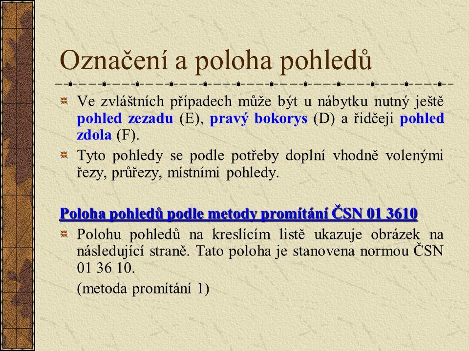 7.3Kosoúhlé promítání Kosoúhlé promítání, nazývané též kavalírní perspektiva, je zjednodušeným prostorovým zobrazením.