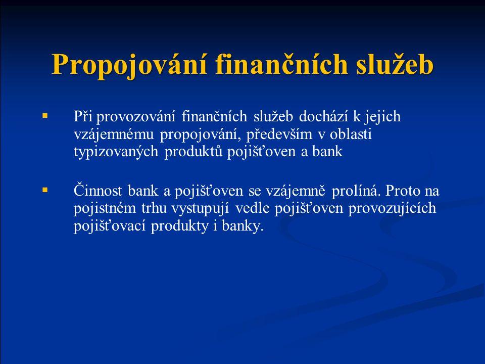 Propojování finančních služeb  Při provozování finančních služeb dochází k jejich vzájemnému propojování, především v oblasti typizovaných produktů p
