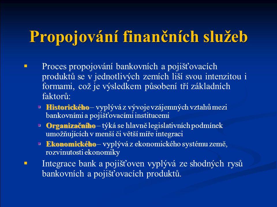 Propojování finančních služeb  Proces propojování bankovních a pojišťovacích produktů se v jednotlivých zemích liší svou intenzitou i formami, což je