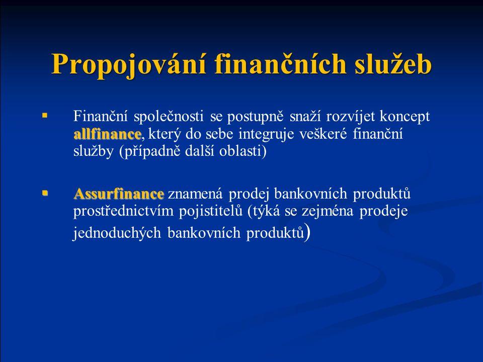 Propojování finančních služeb allfinance  Finanční společnosti se postupně snaží rozvíjet koncept allfinance, který do sebe integruje veškeré finančn