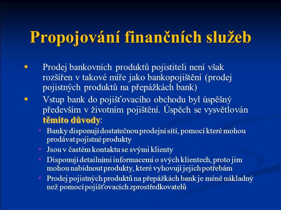 Propojování finančních služeb  Prodej bankovních produktů pojistiteli není však rozšířen v takové míře jako bankopojištění (prodej pojistných produkt