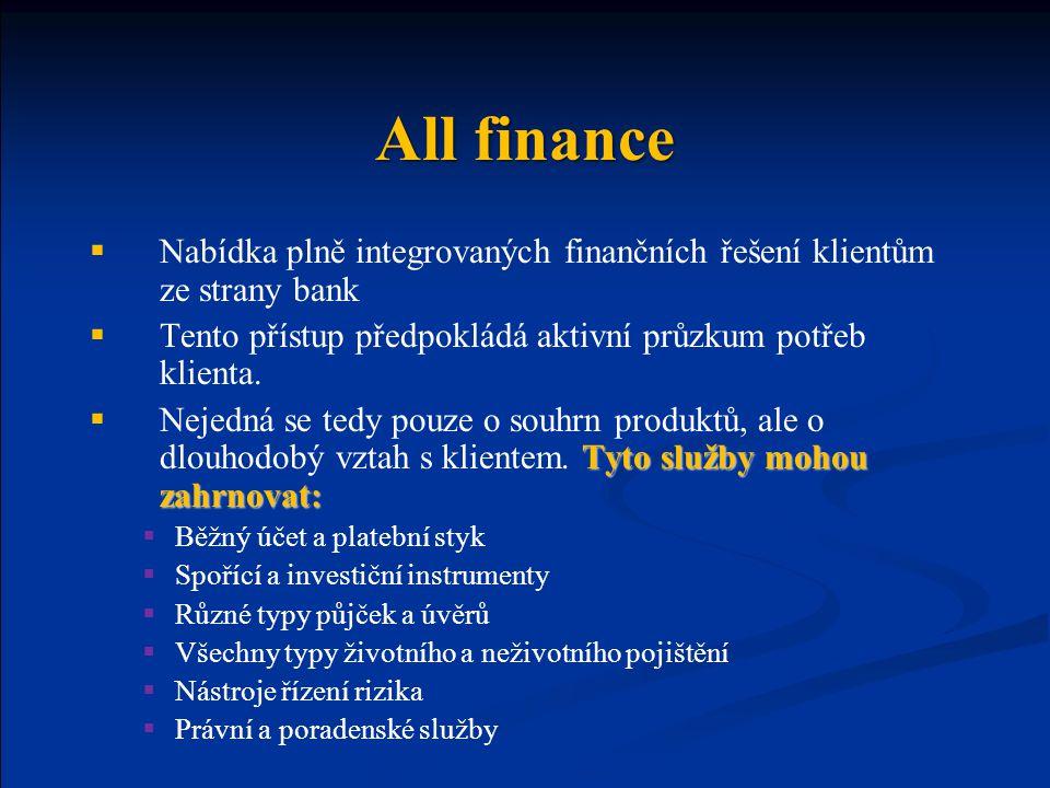 All finance  Nabídka plně integrovaných finančních řešení klientům ze strany bank  Tento přístup předpokládá aktivní průzkum potřeb klienta. Tyto sl