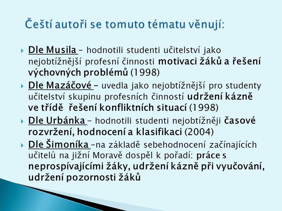  Dle Musila – hodnotili studenti učitelství jako nejobtížnější profesní činnosti motivaci žáků a řešení výchovných problémů (1998)  Dle Mazáčové – uvedla jako nejobtížnější pro studenty učitelství skupinu profesních činností udržení kázně ve třídě řešení konfliktních situací (1998)  Dle Urbánka – hodnotili studenti nejobtížněji časové rozvržení, hodnocení a klasifikaci (2004)  Dle Šimoníka – na základě sebehodnocení začínajících učitelů na jižní Moravě dospěl k pořadí: práce s neprospívajícími žáky, udržení kázně při vyučování, udržení pozornosti žáků
