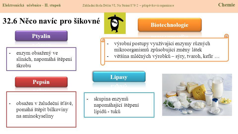 32.7 CLIL Elektronická učebnice - II.