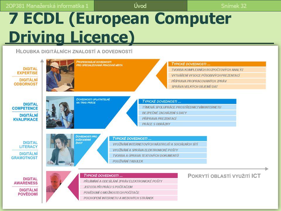 7 ECDL (European Computer Driving Licence) ÚvodSnímek 322OP381 Manažerská informatika 1