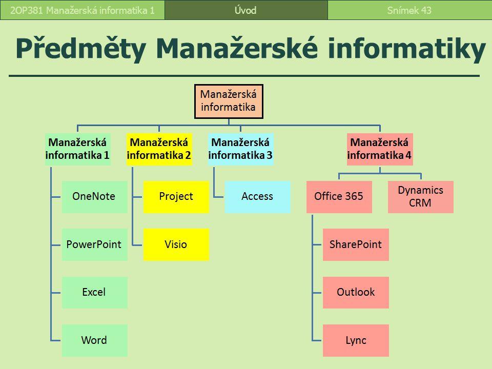 Předměty Manažerské informatiky ÚvodSnímek 432OP381 Manažerská informatika 1