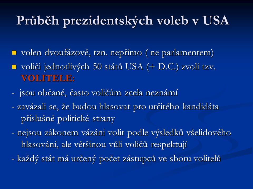 Průběh prezidentských voleb v USA volen dvoufázově, tzn. nepřímo ( ne parlamentem) volen dvoufázově, tzn. nepřímo ( ne parlamentem) voliči jednotlivýc