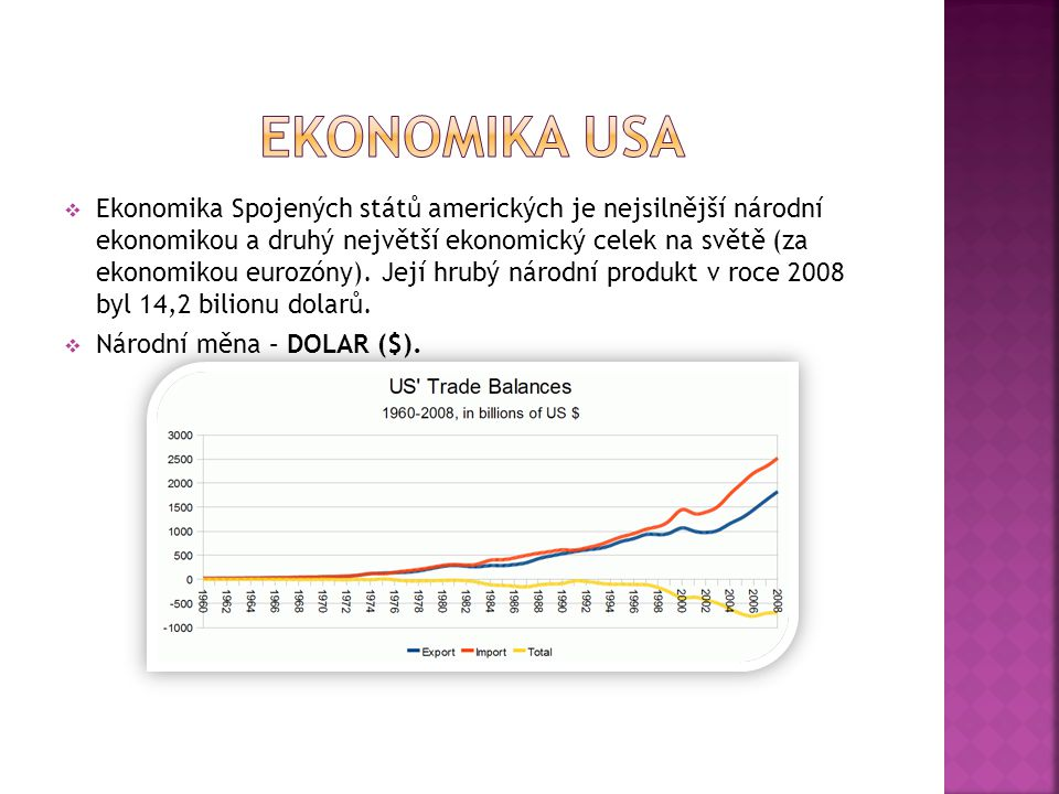  Ekonomika Spojených států amerických je nejsilnější národní ekonomikou a druhý největší ekonomický celek na světě (za ekonomikou eurozóny).