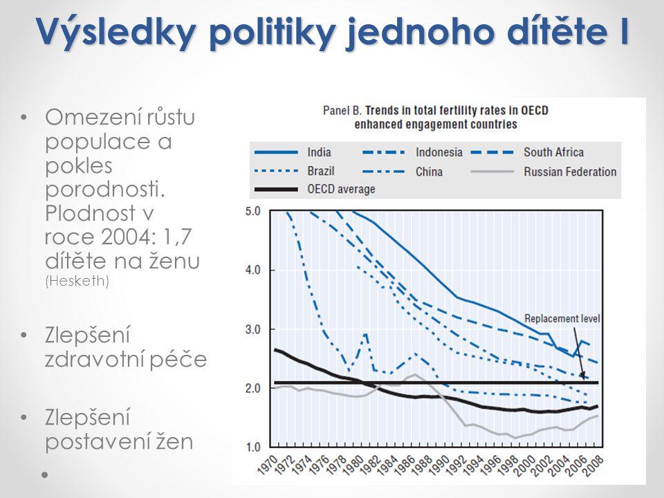 Výsledky politiky jednoho dítěte I Omezení růstu populace a pokles porodnosti.