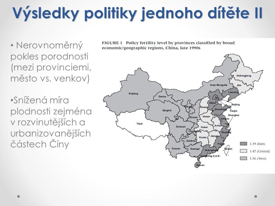 Výsledky politiky jednoho dítěte II Nerovnoměrný pokles porodnosti (mezi provinciemi, město vs.
