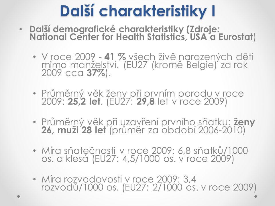 Další charakteristiky I Další demografické charakteristiky (Zdroje: National Center for Health Statistics, USA a Eurostat ) V roce 2009 - 41 % všech živě narozených dětí mimo manželství.
