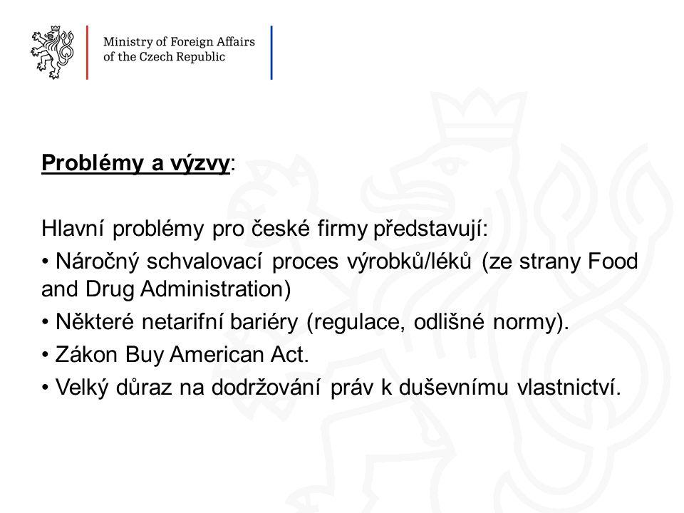 Problémy a výzvy: Hlavní problémy pro české firmy představují: Náročný schvalovací proces výrobků/léků (ze strany Food and Drug Administration) Některé netarifní bariéry (regulace, odlišné normy).
