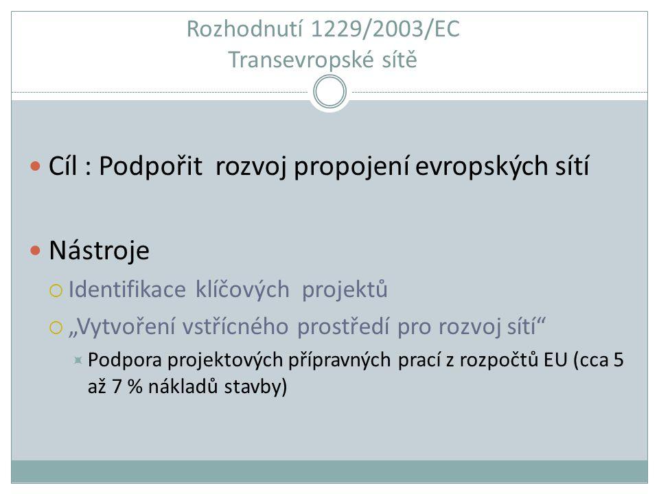 """Rozhodnutí 1229/2003/EC Transevropské sítě Cíl : Podpořit rozvoj propojení evropských sítí Nástroje  Identifikace klíčových projektů  """"Vytvoření vst"""