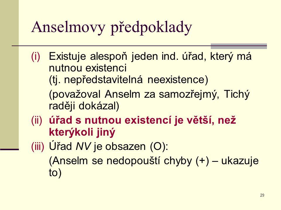 29 Anselmovy předpoklady (i)Existuje alespoň jeden ind. úřad, který má nutnou existenci (tj. nepředstavitelná neexistence) (považoval Anselm za samozř