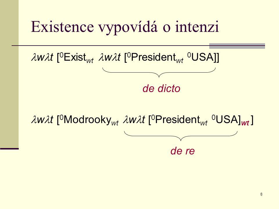 8 Existence vypovídá o intenzi w t [ 0 Exist wt w t [ 0 President wt 0 USA]] de dicto w t [ 0 Modrooky wt w t [ 0 President wt 0 USA] wt ] de re