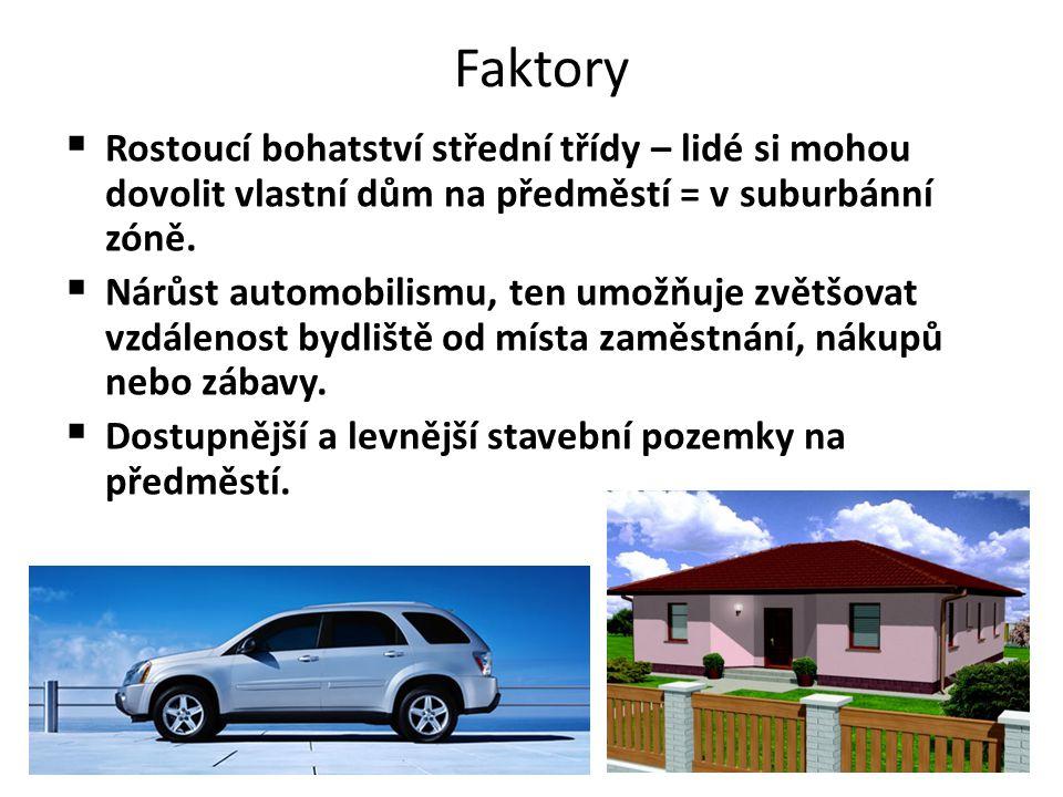 Faktory  Rostoucí bohatství střední třídy – lidé si mohou dovolit vlastní dům na předměstí = v suburbánní zóně.  Nárůst automobilismu, ten umožňuje
