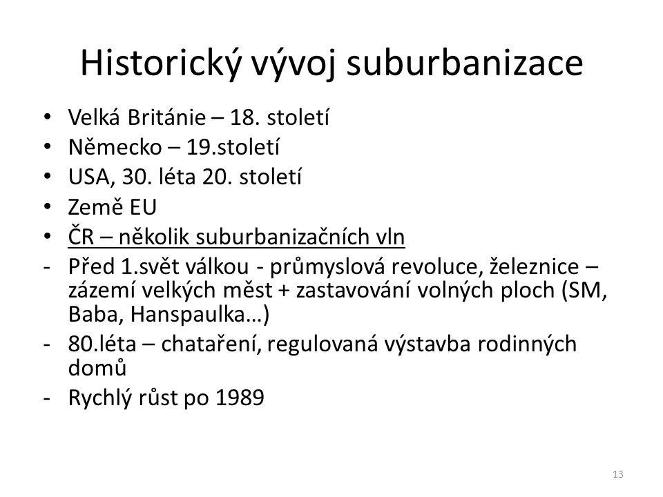 Historický vývoj suburbanizace Velká Británie – 18. století Německo – 19.století USA, 30. léta 20. století Země EU ČR – několik suburbanizačních vln -