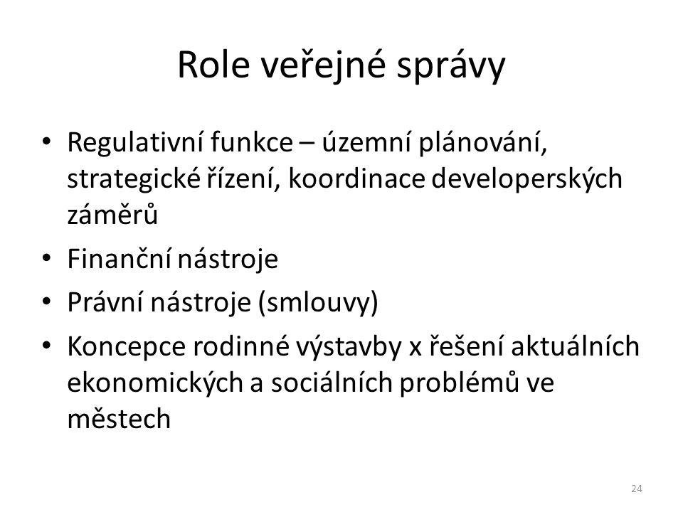 Role veřejné správy Regulativní funkce – územní plánování, strategické řízení, koordinace developerských záměrů Finanční nástroje Právní nástroje (sml