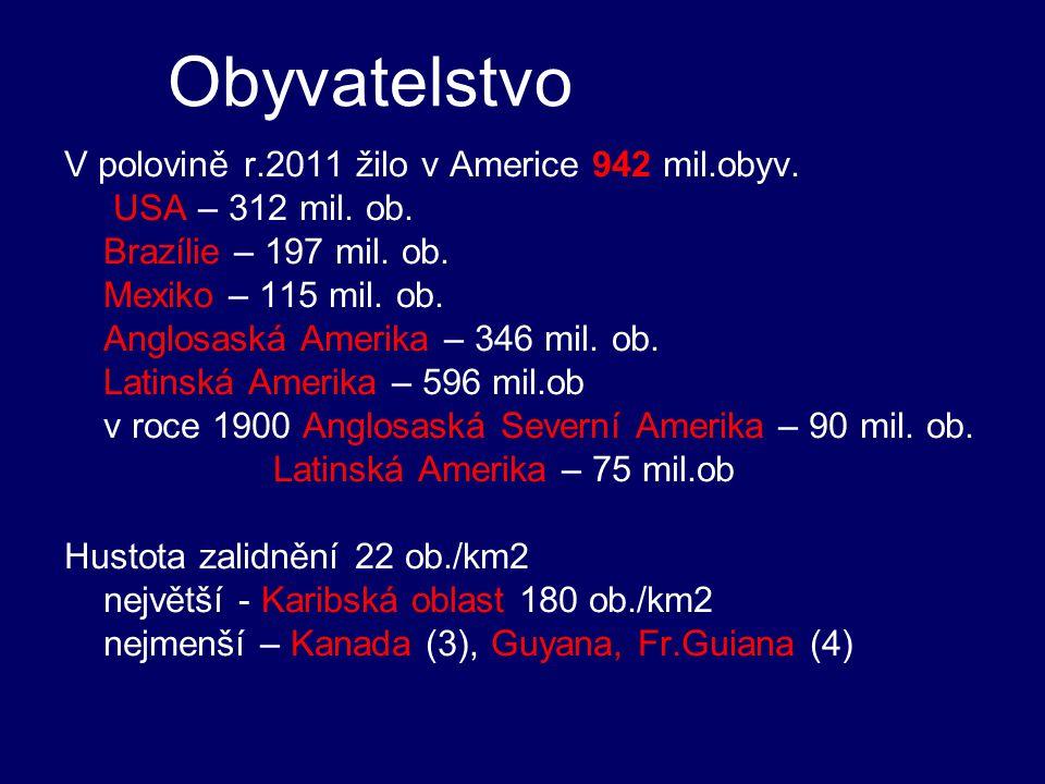 Obyvatelstvo V polovině r.2011 žilo v Americe 942 mil.obyv. USA – 312 mil. ob. Brazílie – 197 mil. ob. Mexiko – 115 mil. ob. Anglosaská Amerika – 346