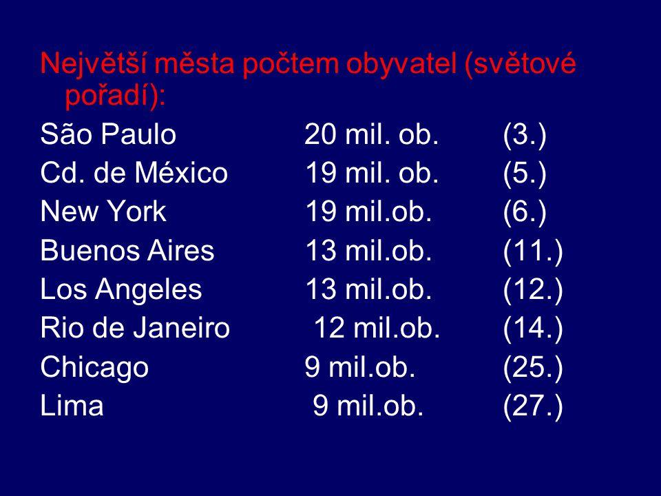 Největší města počtem obyvatel (světové pořadí): São Paulo 20 mil. ob. (3.) Cd. de México 19 mil. ob.(5.) New York 19 mil.ob. (6.) Buenos Aires 13 mil