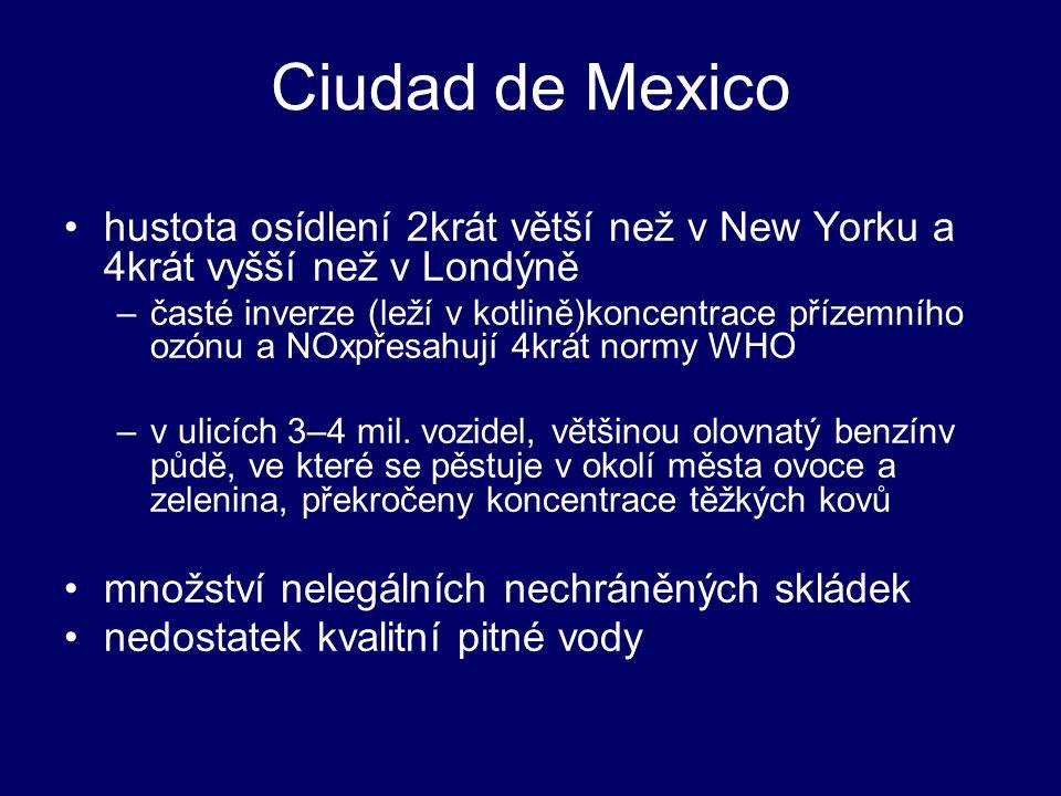 Ciudad de Mexico hustota osídlení 2krát větší než v New Yorku a 4krát vyšší než v Londýně –časté inverze (leží v kotlině)koncentrace přízemního ozónu