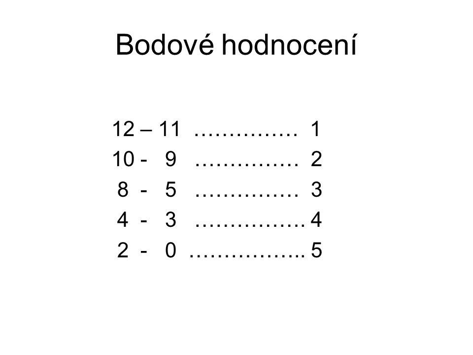 Bodové hodnocení 12 – 11 …………… 1 10 - 9 …………… 2 8 - 5 …………… 3 4 - 3 ……………. 4 2 - 0 …………….. 5