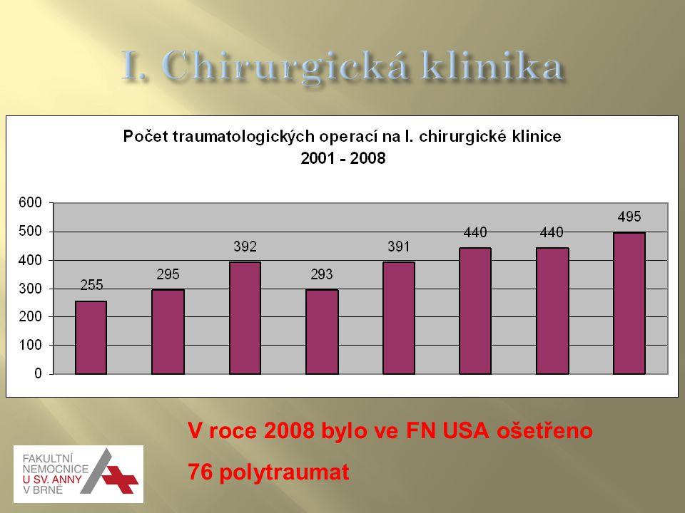 V roce 2008 bylo ve FN USA ošetřeno 76 polytraumat