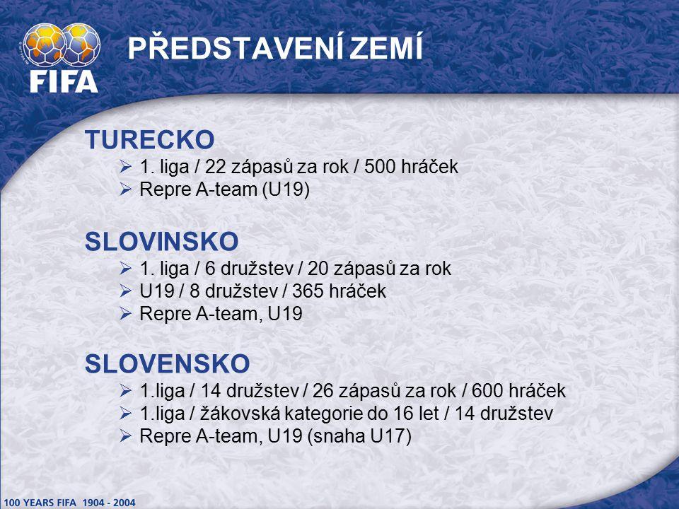 PŘEDSTAVENÍ ZEMÍ TURECKO  1.
