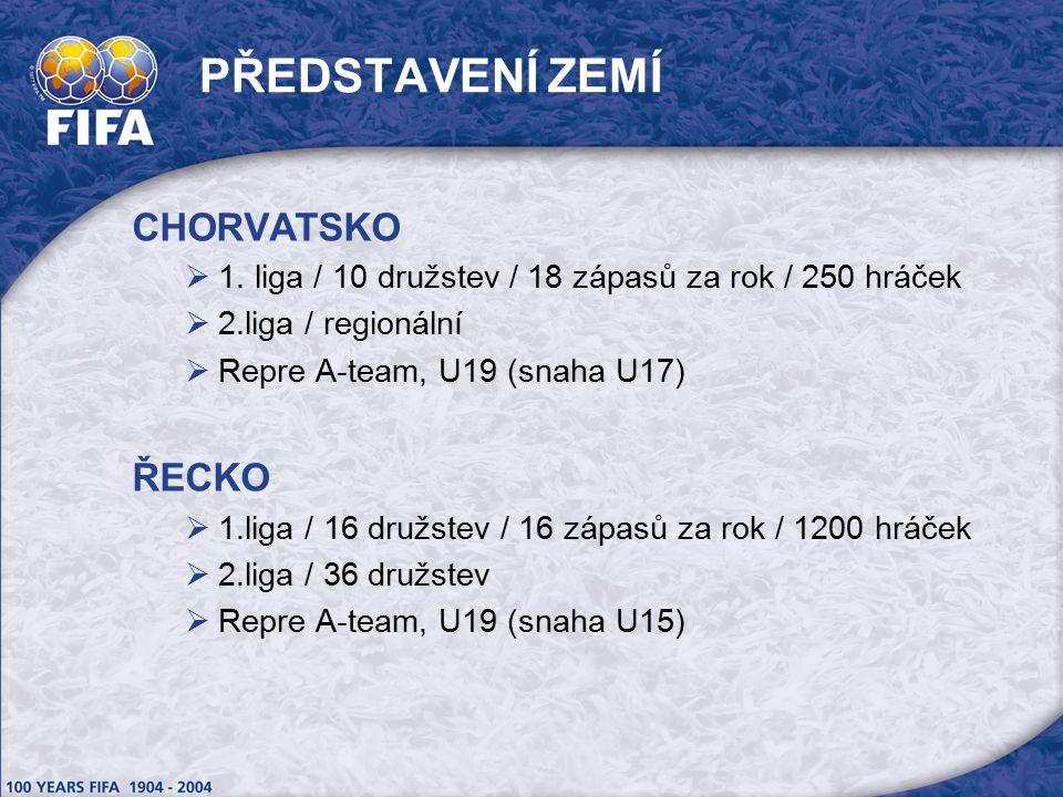 PŘEDSTAVENÍ ZEMÍ CHORVATSKO  1.