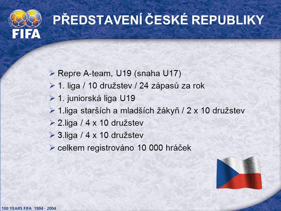 PŘEDSTAVENÍ ČESKÉ REPUBLIKY  Repre A-team, U19 (snaha U17)  1.