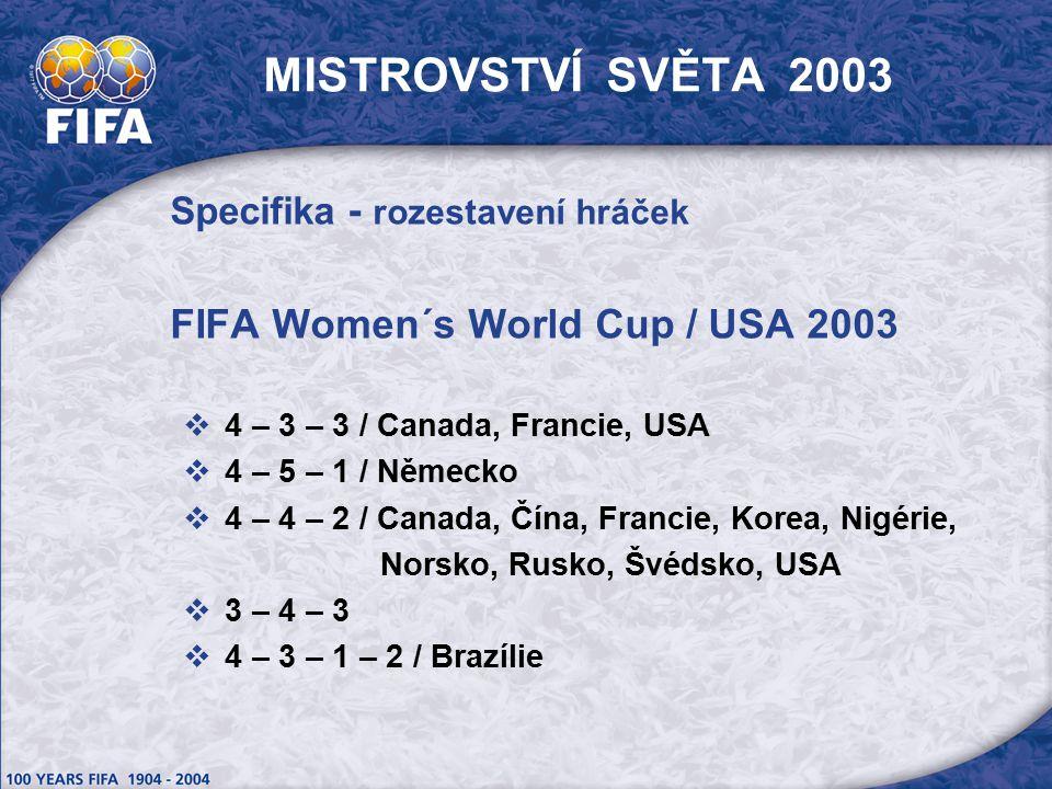 MISTROVSTVÍ SVĚTA 2003 Specifika - rozestavení hráček FIFA Women´s World Cup / USA 2003  4 – 3 – 3 / Canada, Francie, USA  4 – 5 – 1 / Německo  4 – 4 – 2 / Canada, Čína, Francie, Korea, Nigérie, Norsko, Rusko, Švédsko, USA  3 – 4 – 3  4 – 3 – 1 – 2 / Brazílie