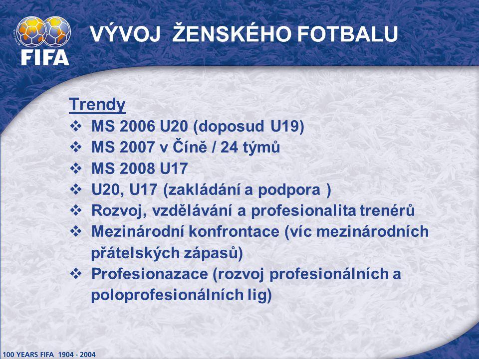VÝVOJ ŽENSKÉHO FOTBALU Trendy  MS 2006 U20 (doposud U19)  MS 2007 v Číně / 24 týmů  MS 2008 U17  U20, U17 (zakládání a podpora )  Rozvoj, vzdělávání a profesionalita trenérů  Mezinárodní konfrontace (víc mezinárodních přátelských zápasů)  Profesionazace (rozvoj profesionálních a poloprofesionálních lig)
