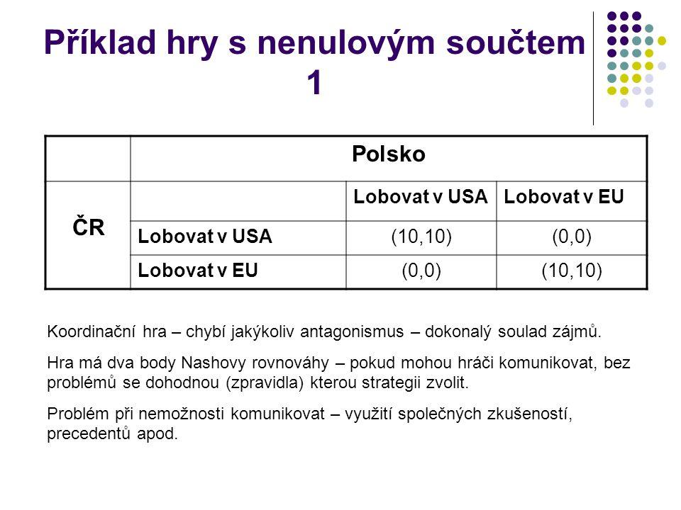 Příklad hry s nenulovým součtem 1 Polsko ČR Lobovat v USALobovat v EU Lobovat v USA(10,10)(0,0) Lobovat v EU(0,0)(10,10) Koordinační hra – chybí jakýk