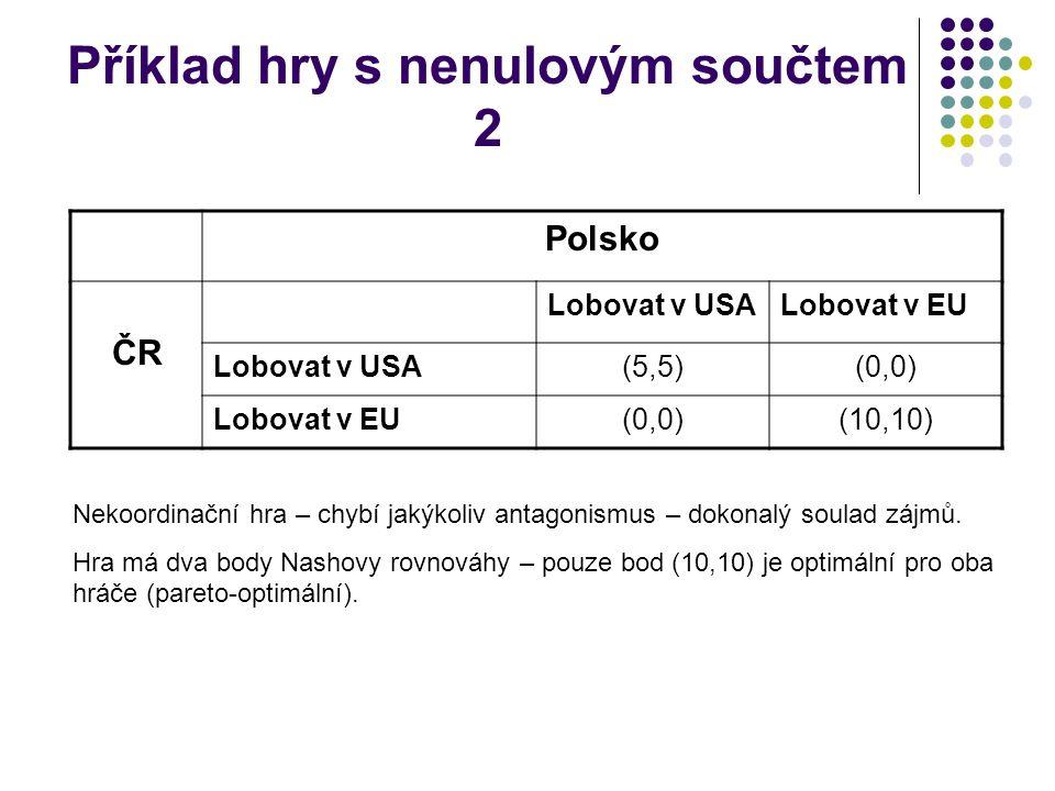 Příklad hry s nenulovým součtem 2 Polsko ČR Lobovat v USALobovat v EU Lobovat v USA(5,5)(0,0) Lobovat v EU(0,0)(10,10) Nekoordinační hra – chybí jakýk