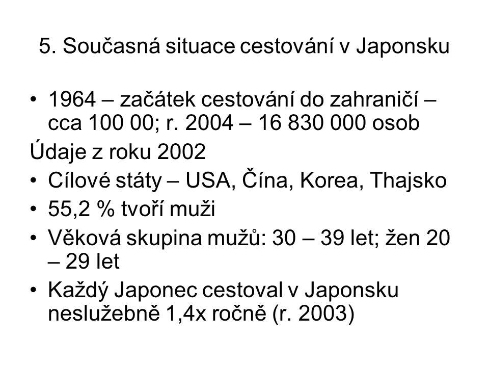 5.Současná situace cestování v Japonsku 1964 – začátek cestování do zahraničí – cca 100 00; r.